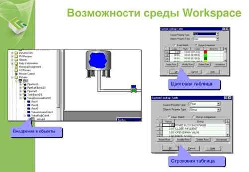 Возможности интерактивного рабочего пространства